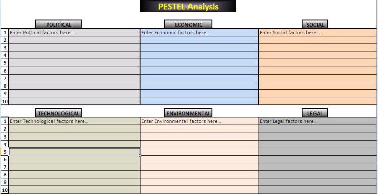 pest analysis on theme restaurant Subway - marketing plan pest analysis and porter' five forces analysis positioned between a stripped down version of subs and full theme restaurant.